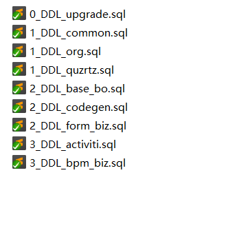 DDL文件目录